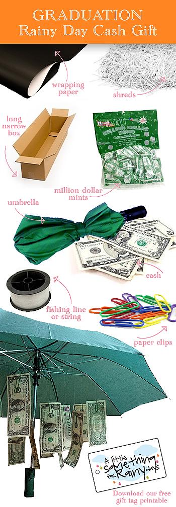graduation_umbrella_rainy_day_cash_gift