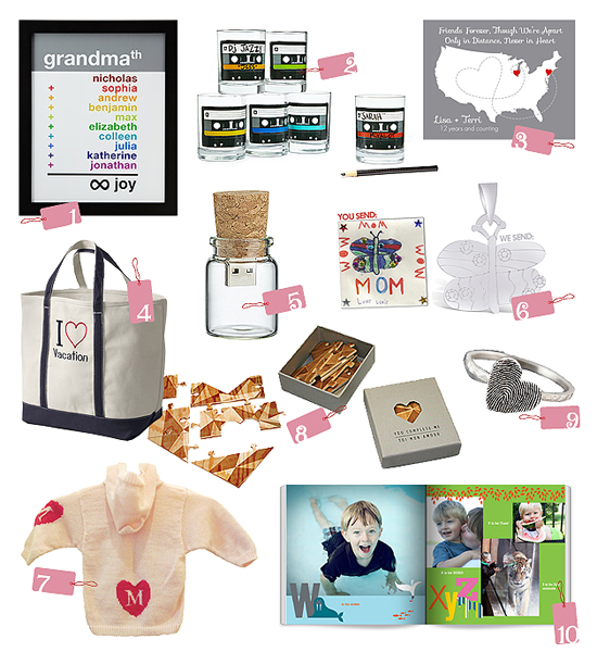 Top_10_sentiment_gifts_BLOG